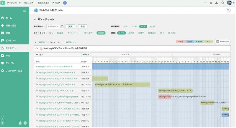 ガントチャートを開いて全体のタスクと進捗スケジュールの確認を行います